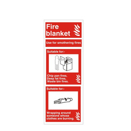 Fire Blankets ID Sign